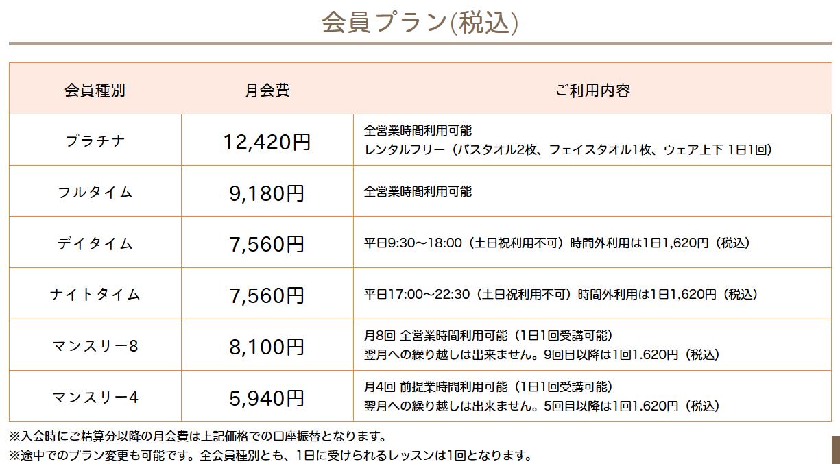 横浜安いヨガ料金例